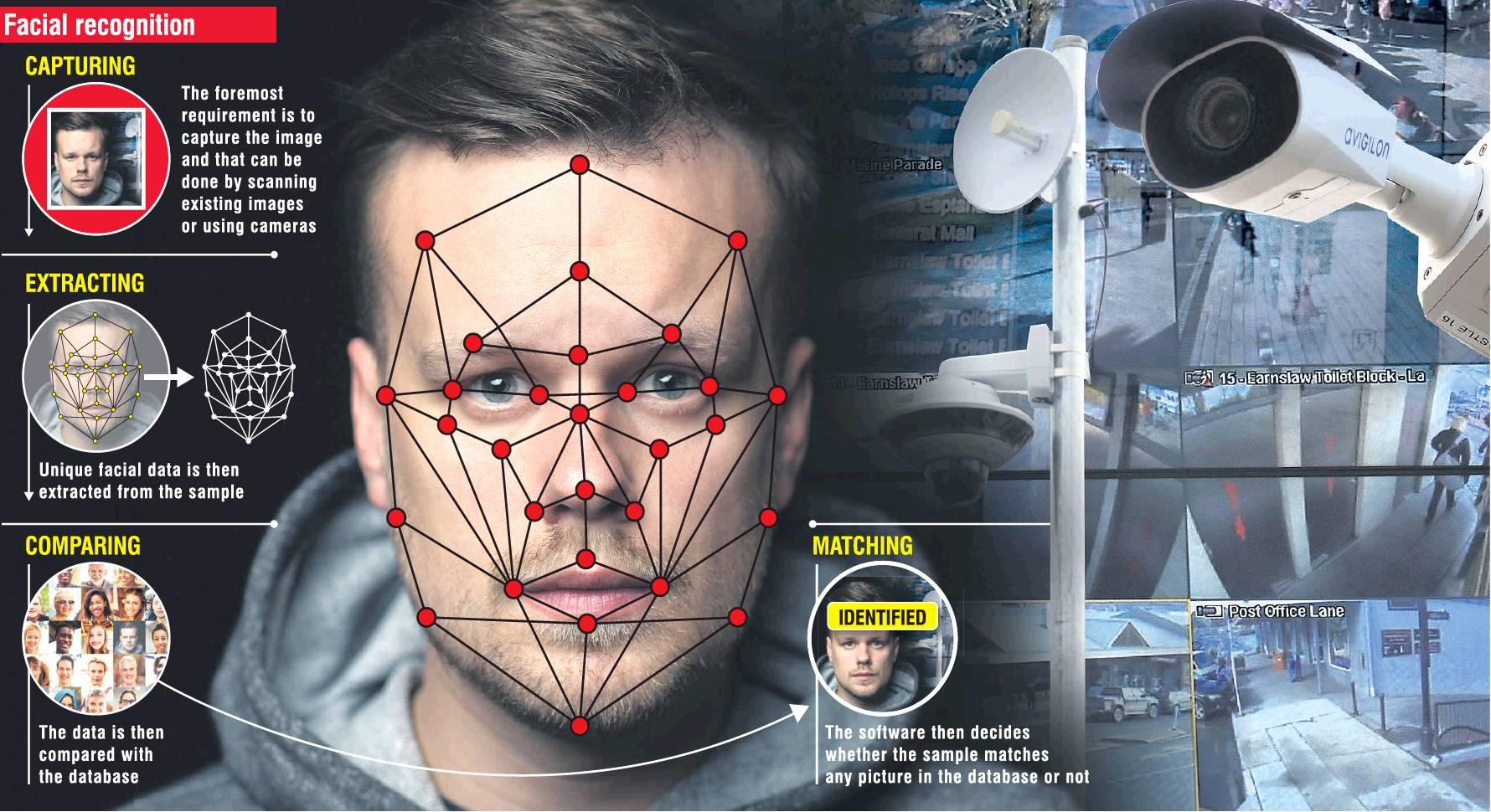 facial cameras